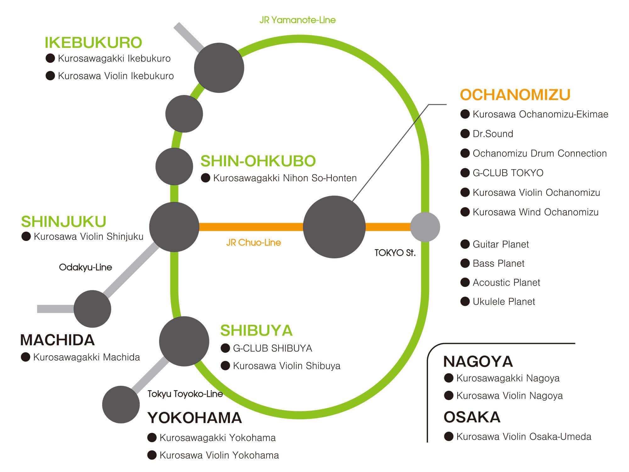 KUROSAWA SHOP MAP